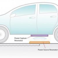 Elektrische Auto S Opladen Zonder Snoer
